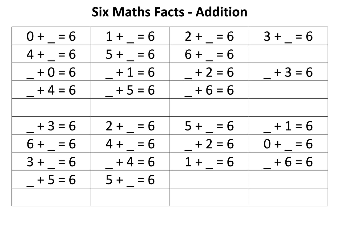 Maths facts Addition Sheet. Free download and printable maths help. Home schooling. 4,5,6,7,8,9,10. Four, Five, Six, Seven, Eight, Nine, Ten