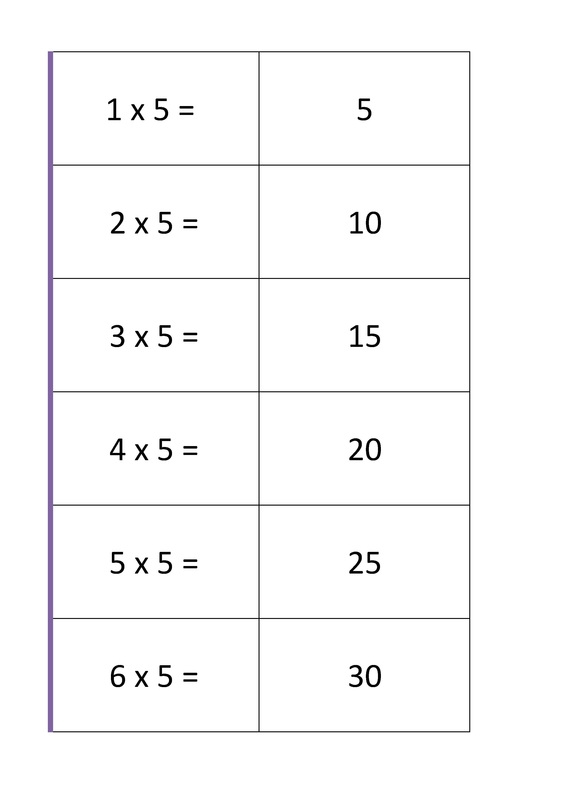 free printable flashcards for learning multiplication times tables