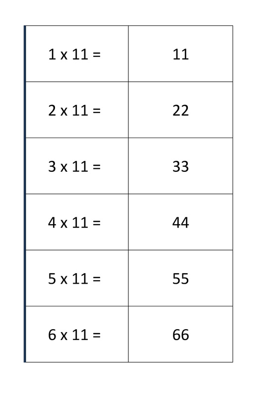 image about Printable Times Table Flash Cards called Studying Multiplication Days Tables